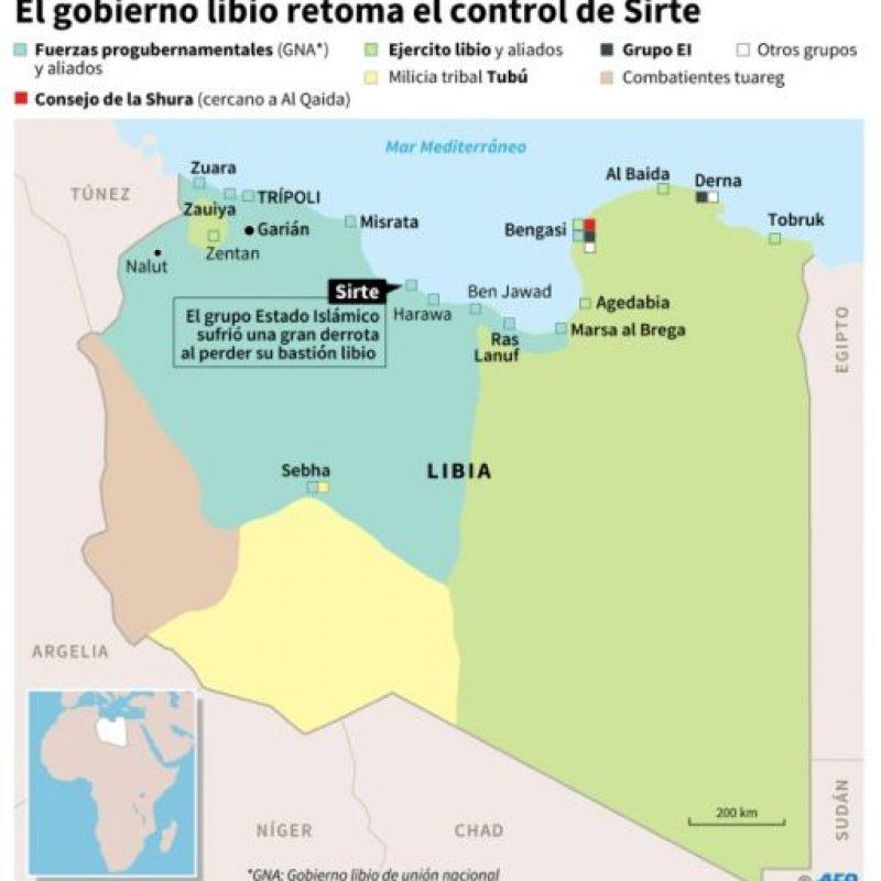 Mapa con las zonas de influencia y de combate de los grupos armados presentes en Libia, tras la derrota del grupo yihadista Estado Islámico en Sirte Foto:Kun TIAN, Thomas SAINT-CRICQ/afp.com
