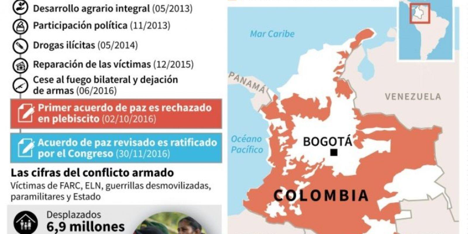 Ficha sobre las negociaciones de paz entre el gobierno colombiano y la guerrilla de las FARC Foto:Gustavo Izus, Anella Reta, Tatiana Magarinos/afp.com
