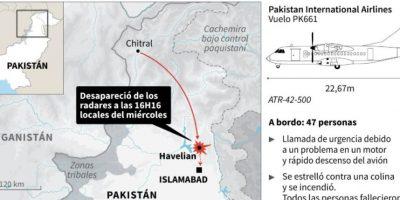 Accidente de avión en Pakistán Foto:AFP /afp.com