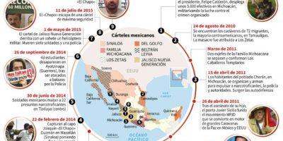 México, 10 años de guerra contra el narcotráfico Foto:Anella RETA, Gustavo IZUS/afp.com