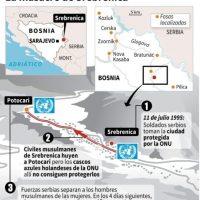 Mapa y descripción de los acontecimientos previos a la masacre de Srebrenica, en 1995 Foto:V.Breschi/J-M.Cornu/afp.com