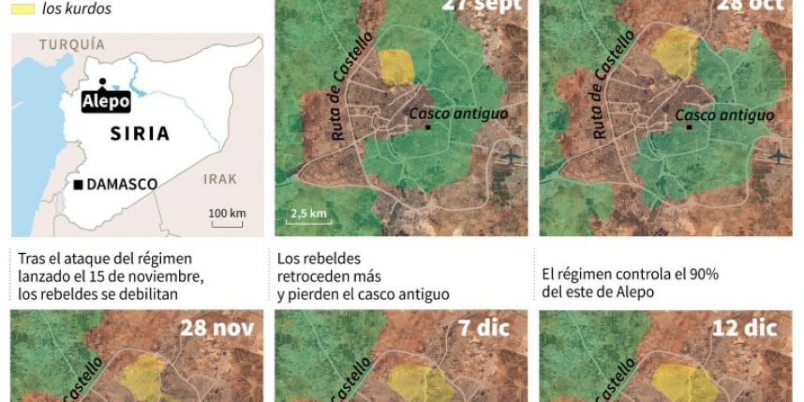 Alepo: el derrumbe de los rebledes Foto:Kun TIAN, Simon MALFATTO, Laurence SAUBADU, Marimé Brunengo/afp.com