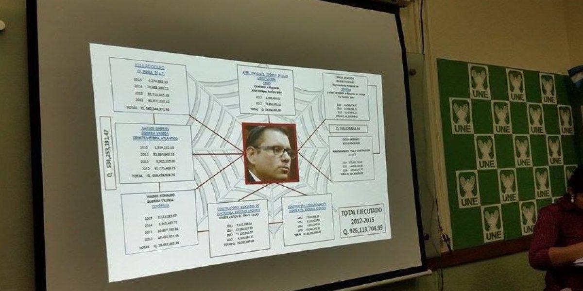 Estas son las familias que financian a Manuel Baldizón, según bancada UNE