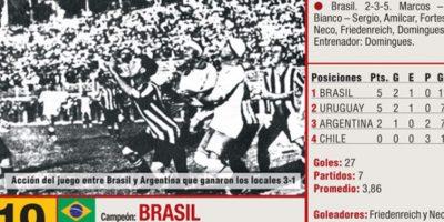 También en Brasil 1919 se jugó un partido que duró ¡150 minutos! El duelo se jugó por los 90 minutos reglamentarios y dos tiempos extras de 30 minutos. Debió ser agotador. Foto:semana.com
