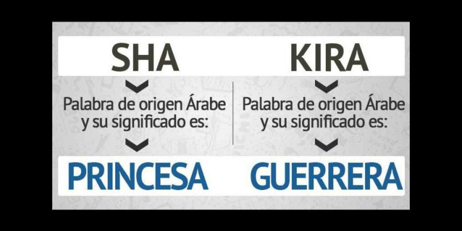 Mismo significado del nombre de la famosa Shakira. Foto:eWikin.com