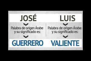 """¿Y si le agregamos un """"José? Aparece el nombre compuesto """"José Luis"""" que significa lo mismo. Foto:eWikin.com"""