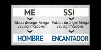 """¿Messi, el apellido del futbolista del Barcelona significa lo mismo? Así es. Según esto """"Messi"""" y """"Cristiano"""" son """"hombres encantadores"""". Foto:eWikin.com"""
