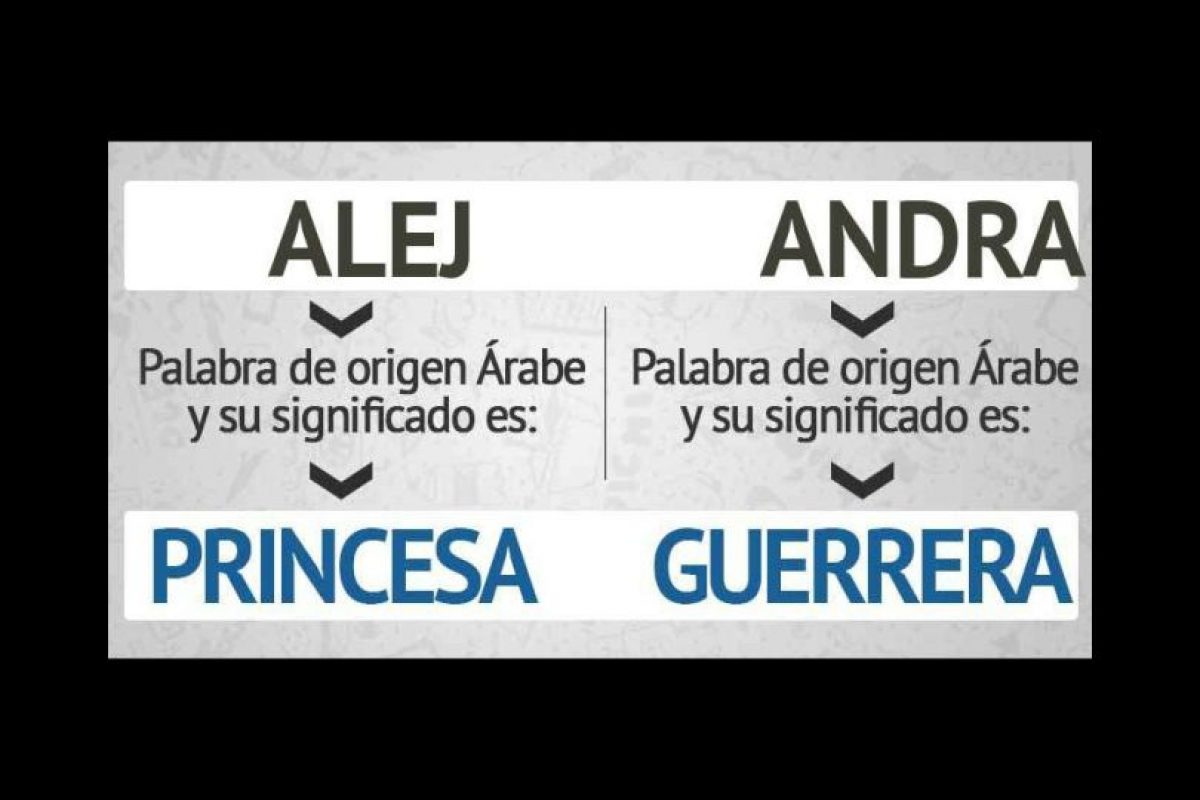 """Alejandra"" también… Foto:eWikin.com"