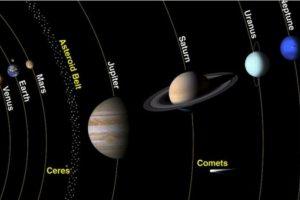Ceres se ubica entre Marte y Júpiter Foto:Wikimedia.org
