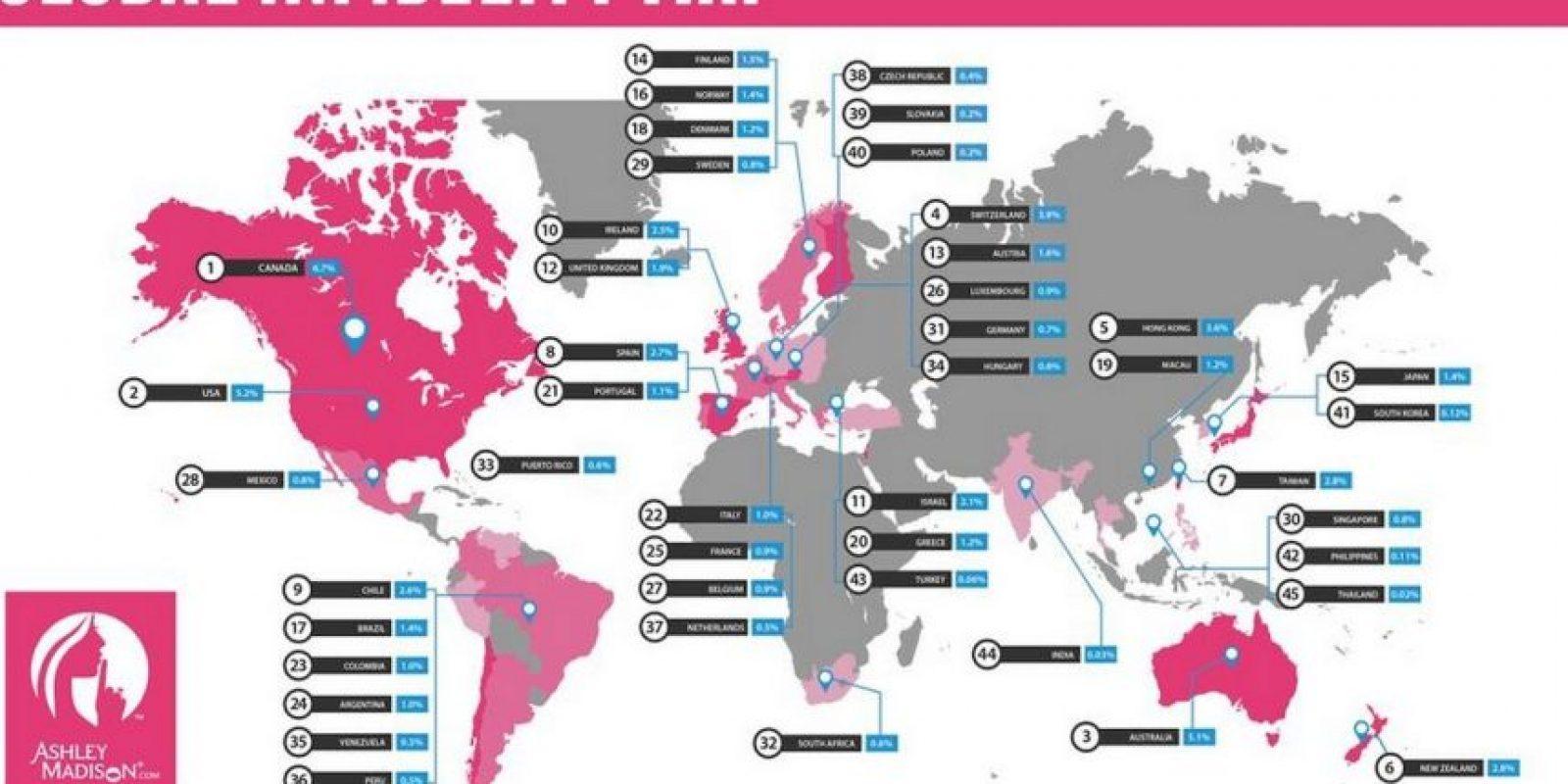 Mapa de la infidelidad en el mundo. Foto:Ashley Madison