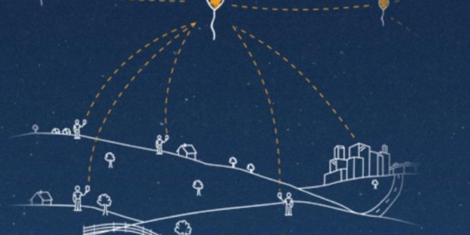 Cada globo proporcionará conectividad a un área terrestre de aproximadamente 40 kilómetros de diámetro mediante LTE. Foto:Google