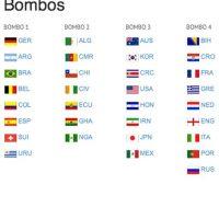 En la Copa del Mundo, cada selección tenía su emoji. Foto:Twitter