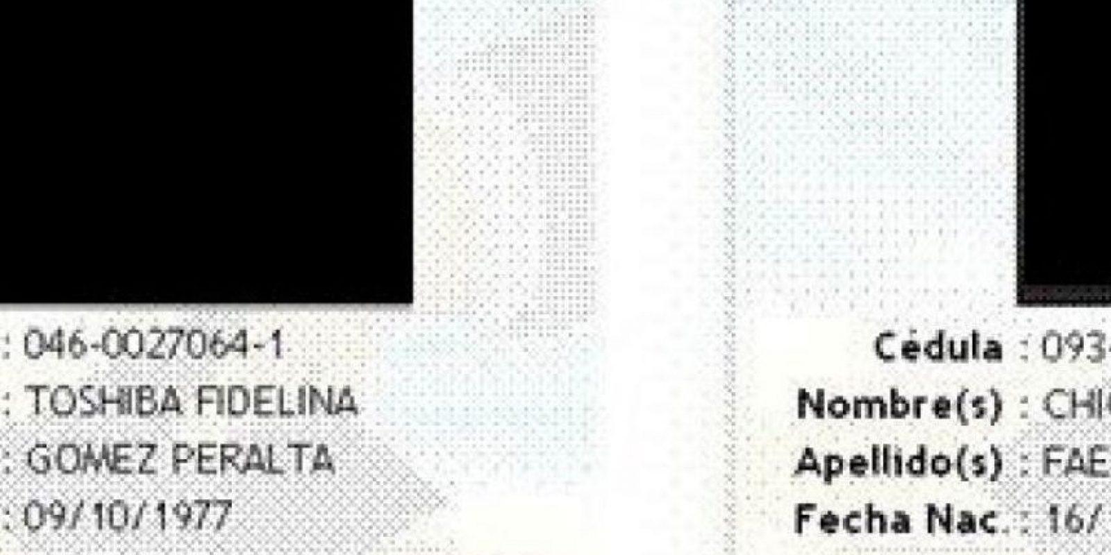 De igual modo, nombres como Agustina, Martina y Josefa (para mujeres), y Agustín, Alonso y Joaquín fueron asociados a estratos alto Foto:NombresRaros.info