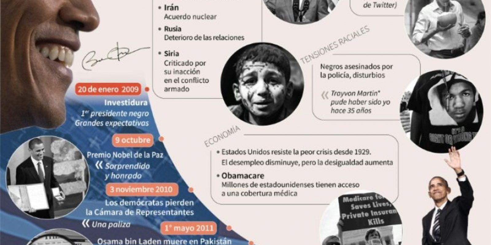 Los años de Obama Foto:Alain BOMMENEL, Valentina BRESCHI, Paz PIZARRO, Vincent LEFAI/afp.com