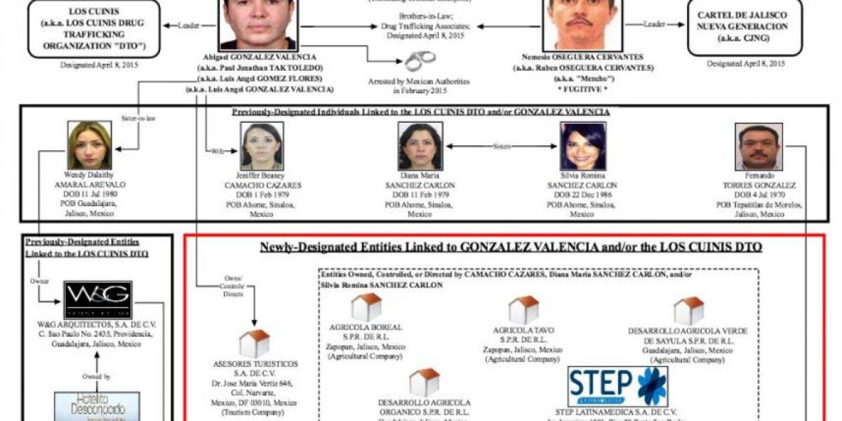 Eu congela operaciones de empresas mexicanas ligadas a for Oficina de extranjeros valencia