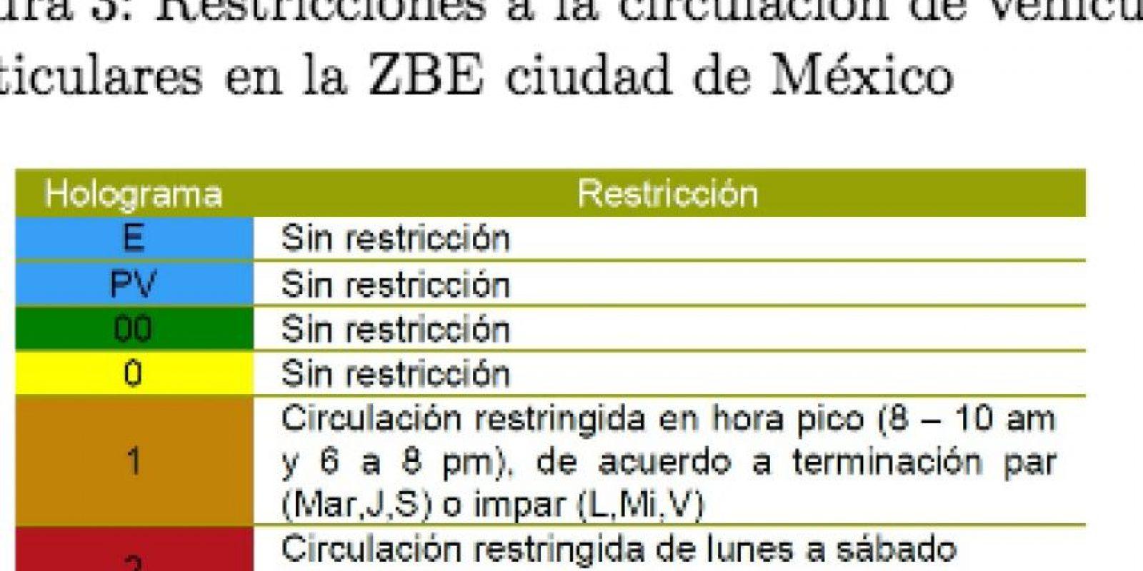 Propuesta de restricción vehicular para la Ecozona de la CDMX Foto:Especial