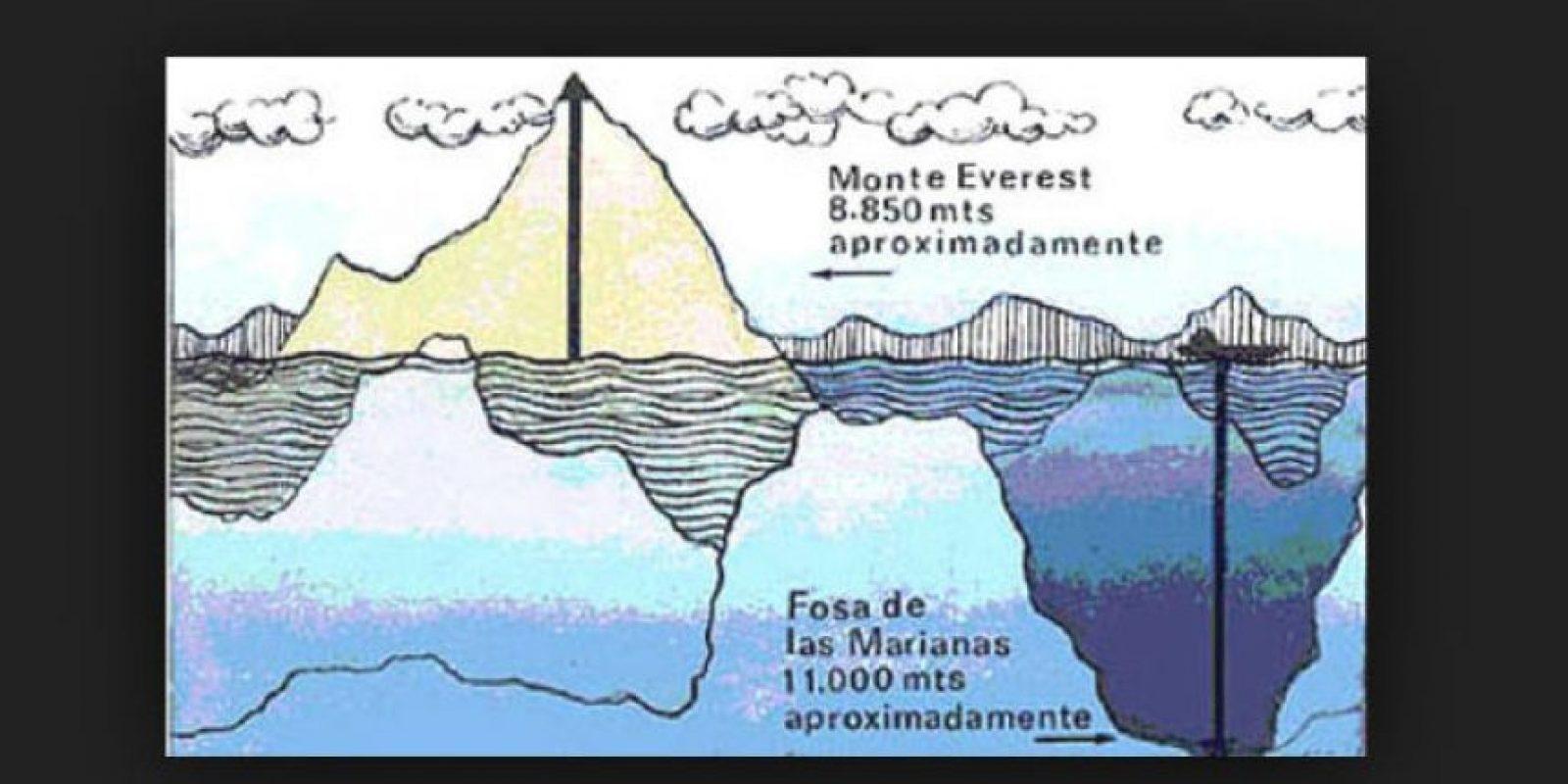 Es la más profunda fosa oceánica conocida. Foto:Taringa.net