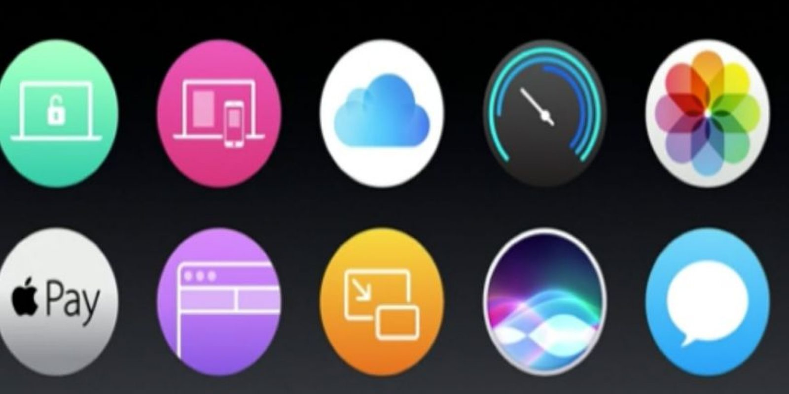 Nuevas funciones llegarán a los dispositivos Apple. Foto:WWDC