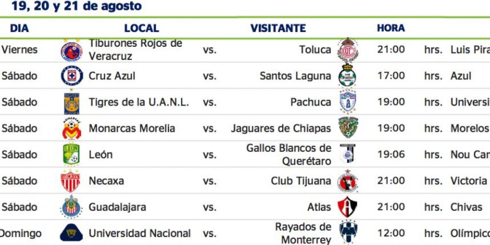 El Clásico Tapatío se jugará durante la sexta fecha. Foto:Liga MX