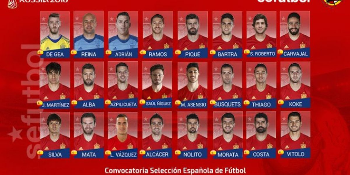 ¡Deja fuera a Casillas! Lista la primera convocatoria de Lopetegui con España