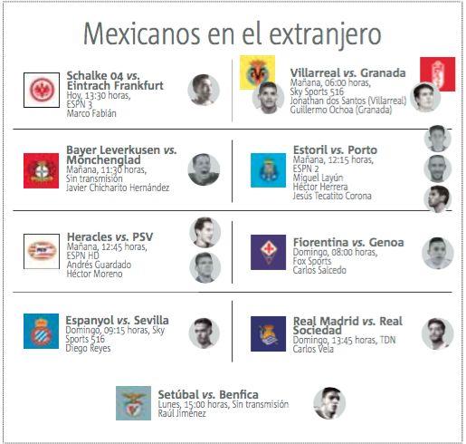 La agenda del fin de semana para los mexicanos que militan en Europa PUBLISPORT