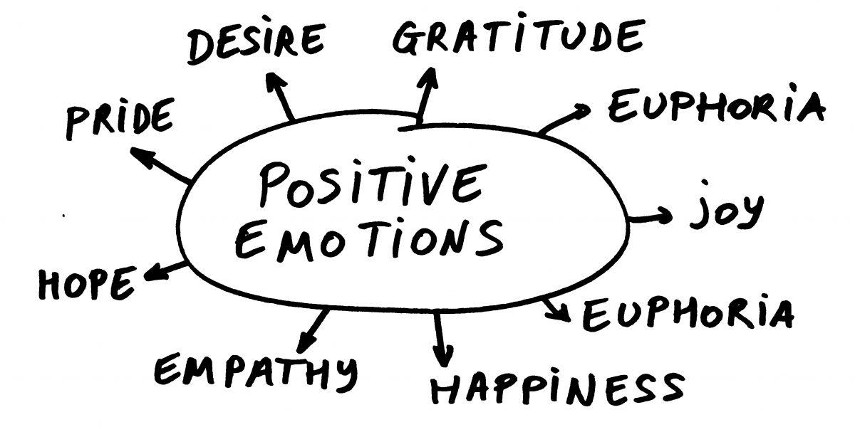 Cinco hábitos para superar el analfabetismo emocional