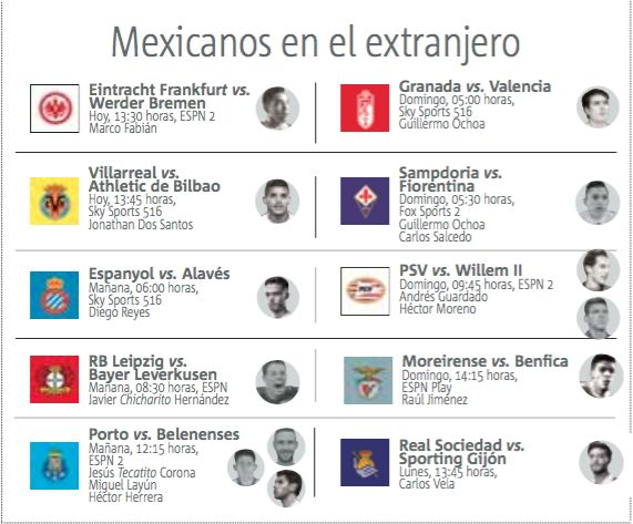 Checa la actividad de los mexicanos en Europa para este fin de semana PUBLISPORT