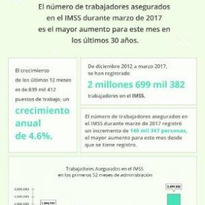 imss_peña_empleo