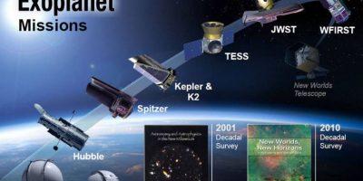 La misión Kepler fue lanzada el 9 de marzo de 2009 Foto:NASA. Imagen Por: