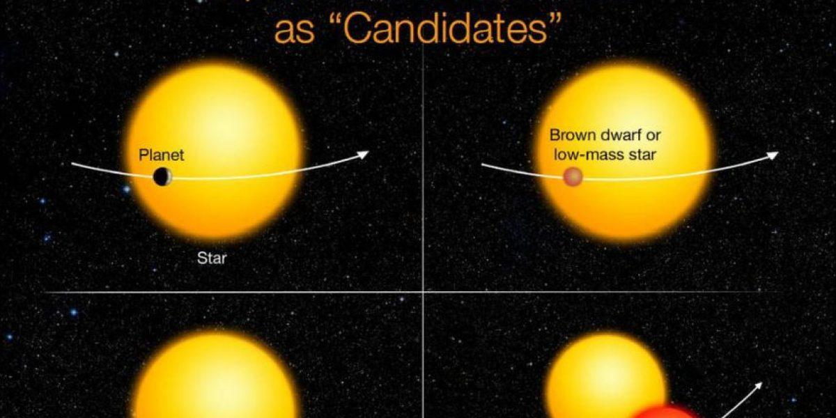 NASA descubre 1,284 planetas nuevos