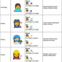 Quienes más usan estas imágenes son las mujeres. Foto:Unicode. Imagen Por: