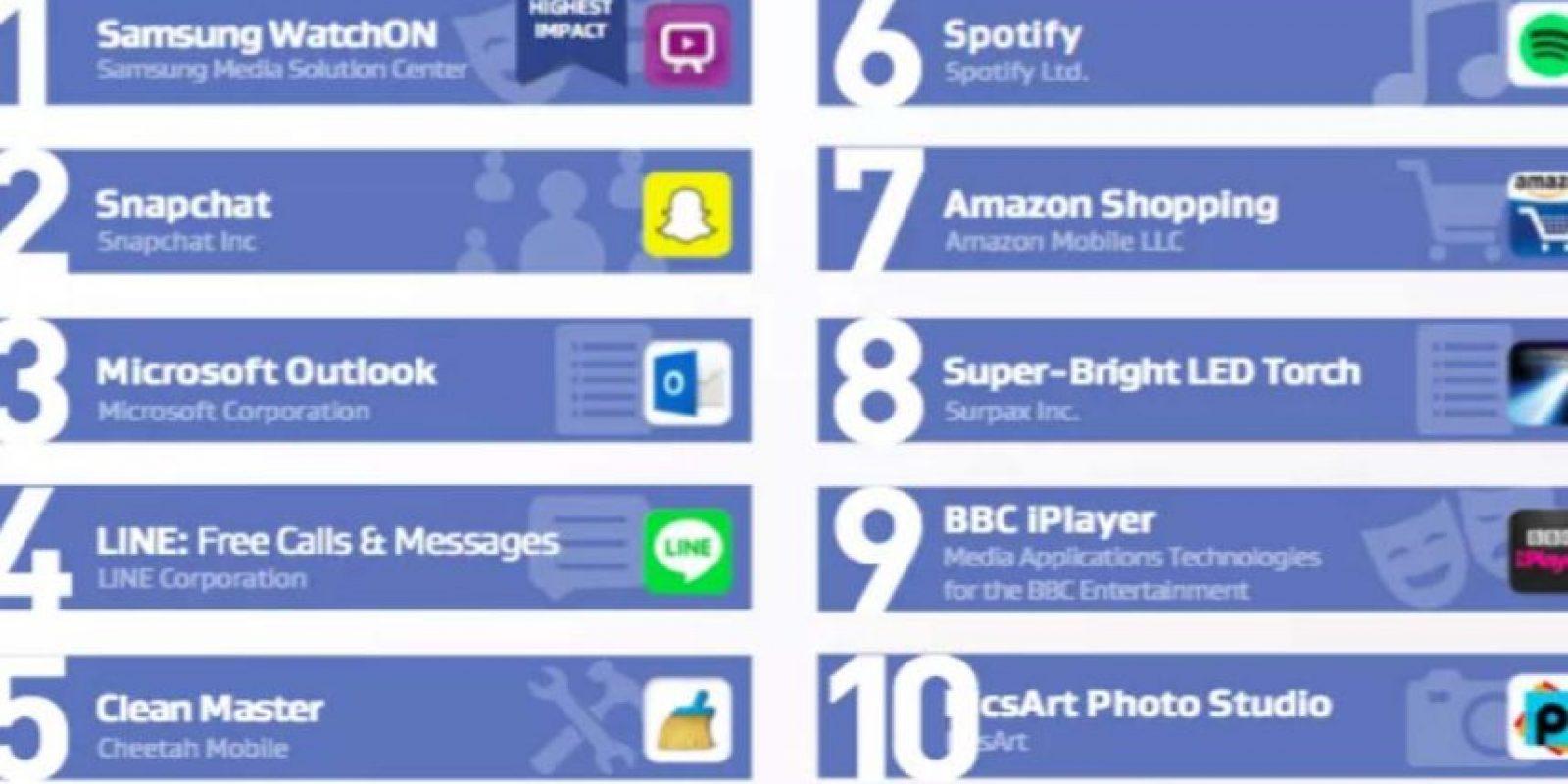 Estas son las apps que acaban con su batería. Foto:AVG. Imagen Por: