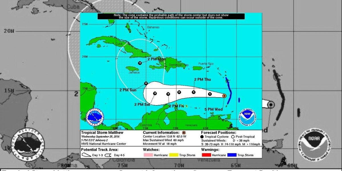 Matthew sigue inusual ruta en el Caribe