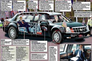 Así era el carro del expresidente Barack Obama.
