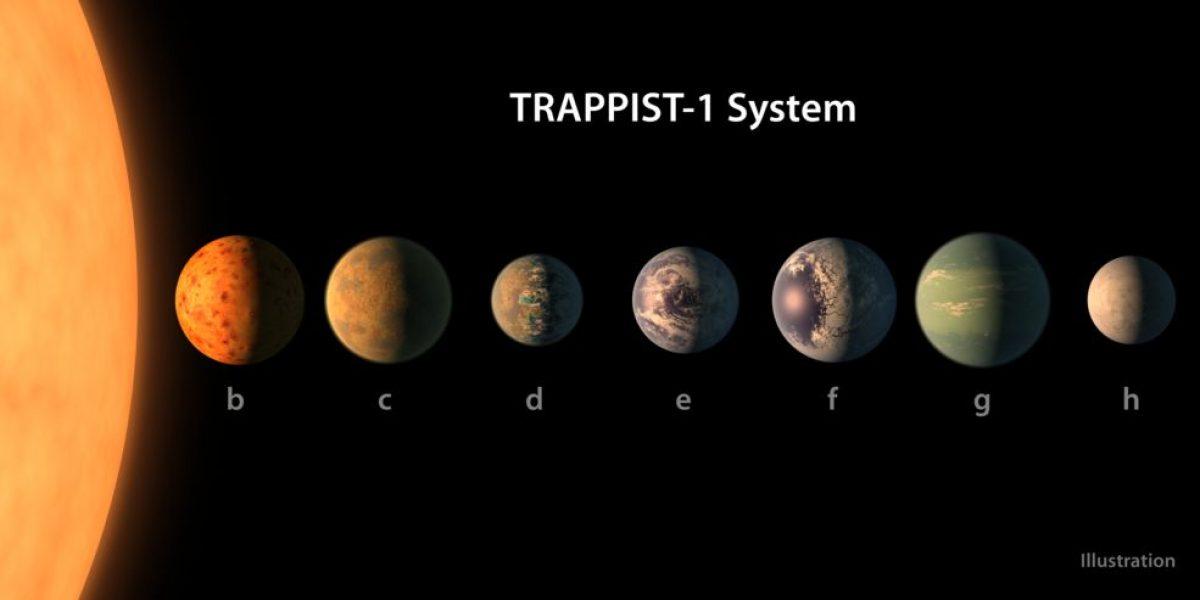 NASA: hallan sistema solar con 7 planetas como la Tierra