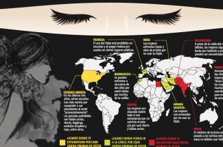 En estos paises irás a la cárcel tan solo por ir a la moda